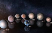 This artist's impression compares the seven planets orbiting the ultra-cool red dwarf star TRAPPIST-1 to the Earth at the same scale. New observations, when combined with very sophisticated analysis, have now yielded good estimates of the densities of all seven of the Earth-sized planets and suggest that they are rich in volatile materials, probably water. They are shown to the same scale but not in the correct relative positions.